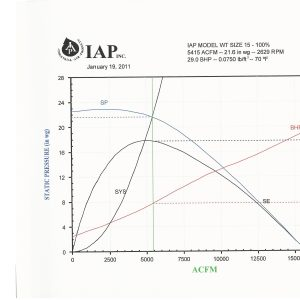 IAP Fan Curve
